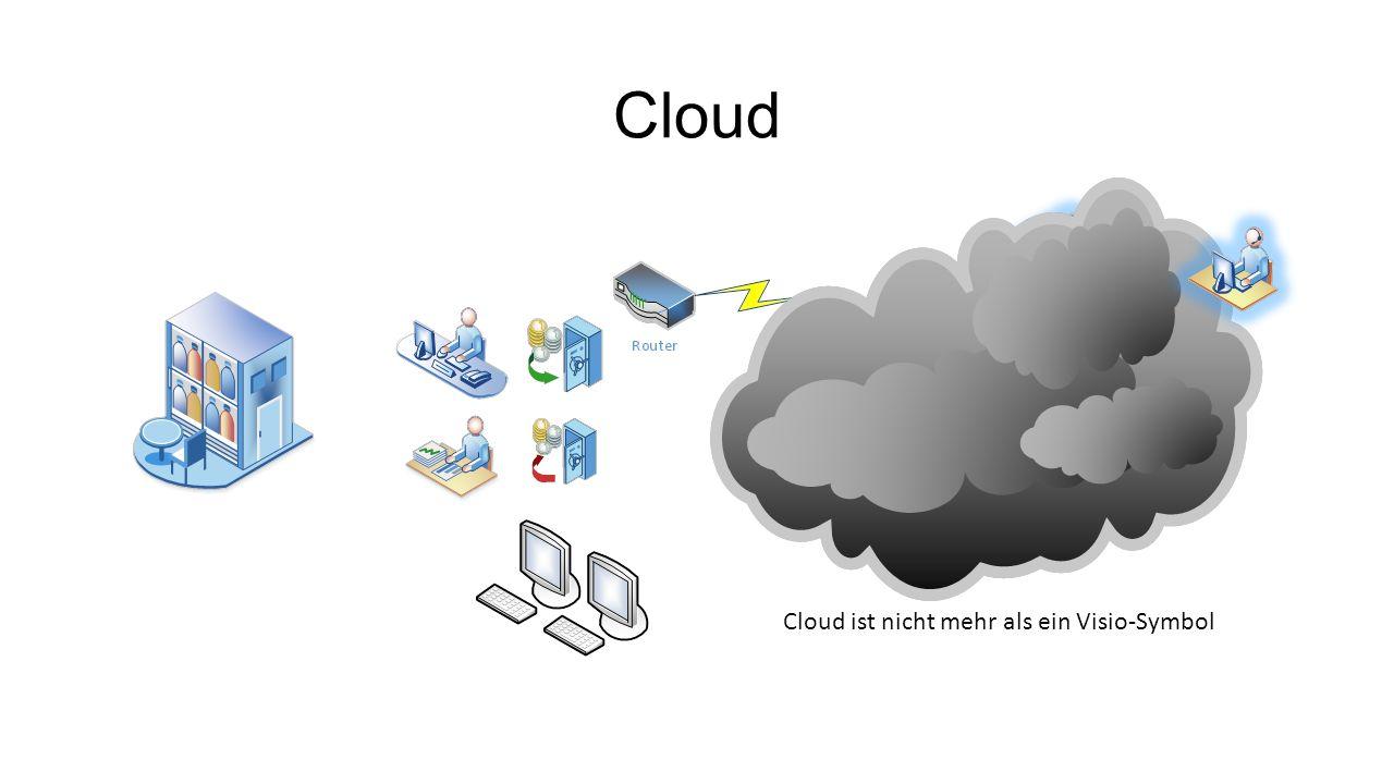 Cloud Cloud ist nicht mehr als ein Visio-Symbol