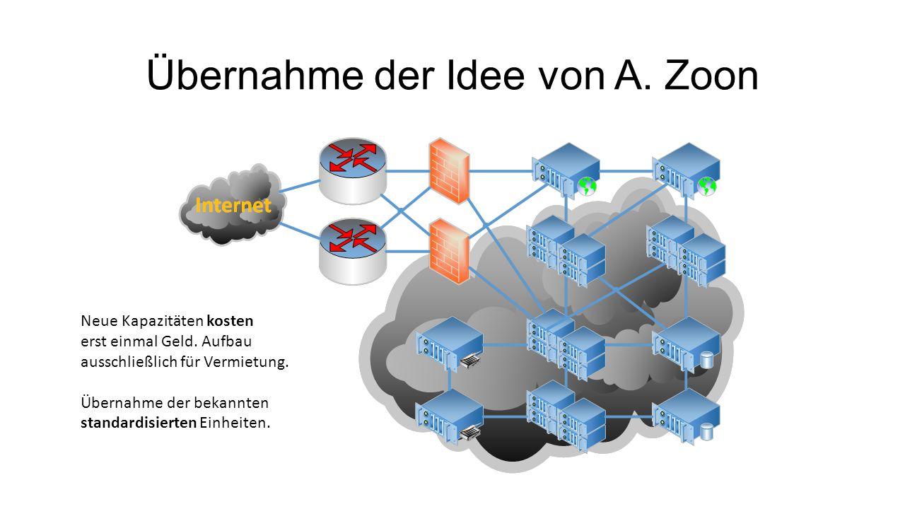 Übernahme der Idee von A. Zoon Neue Kapazitäten kosten erst einmal Geld.
