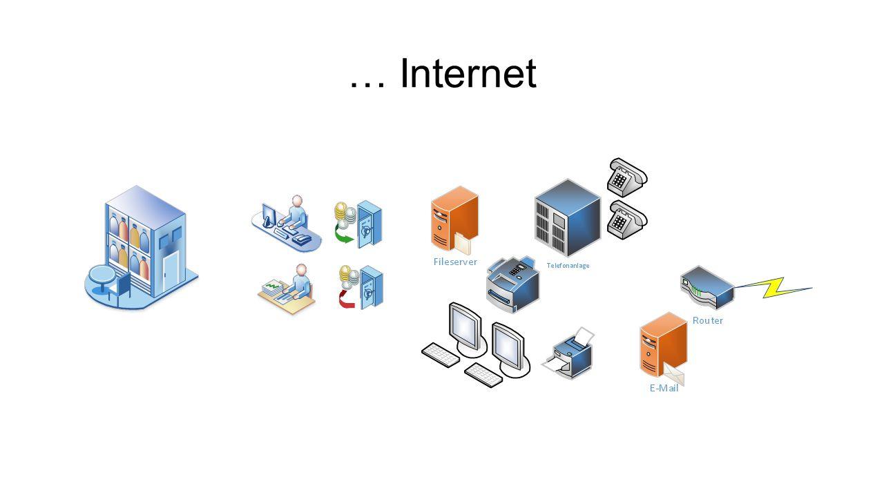 … Internet