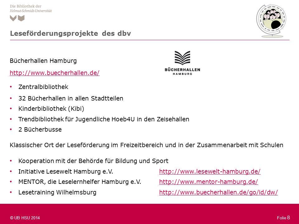 Folie 8 © UB HSU 2014 Folie 8 Bücherhallen Hamburg http://www.buecherhallen.de/ Zentralbibliothek 32 Bücherhallen in allen Stadtteilen Kinderbibliothek (Kibi) Trendbibliothek für Jugendliche Hoeb4U in den Zeisehallen 2 Bücherbusse Klassischer Ort der Leseförderung im Freizeitbereich und in der Zusammenarbeit mit Schulen Kooperation mit der Behörde für Bildung und Sport Initiative Lesewelt Hamburg e.V.http://www.lesewelt-hamburg.de/http://www.lesewelt-hamburg.de/ MENTOR, die Leselernhelfer Hamburg e.V.http://www.mentor-hamburg.de/http://www.mentor-hamburg.de/ Lesetraining Wilhelmsburghttp://www.buecherhallen.de/go/id/dw/http://www.buecherhallen.de/go/id/dw/ Leseförderungsprojekte des dbv
