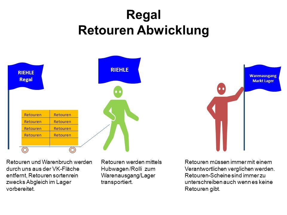 Regal Retouren Abwicklung Retouren RIEHLE Regal Warenausgang Markt Lager RIEHLE Retouren und Warenbruch werden durch uns aus der VK-Fläche entfernt, Retouren sortenrein zwecks Abgleich im Lager vorbereitet.