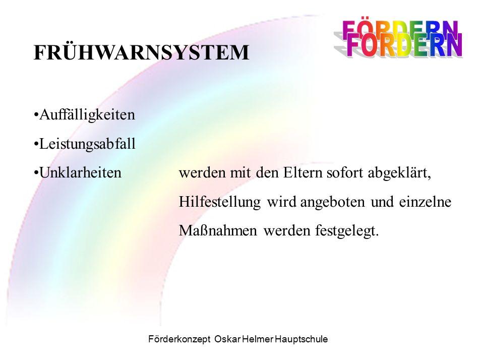 Förderkonzept Oskar Helmer Hauptschule FRÜHWARNSYSTEM Auffälligkeiten Leistungsabfall Unklarheiten werden mit den Eltern sofort abgeklärt, Hilfestellung wird angeboten und einzelne Maßnahmen werden festgelegt.