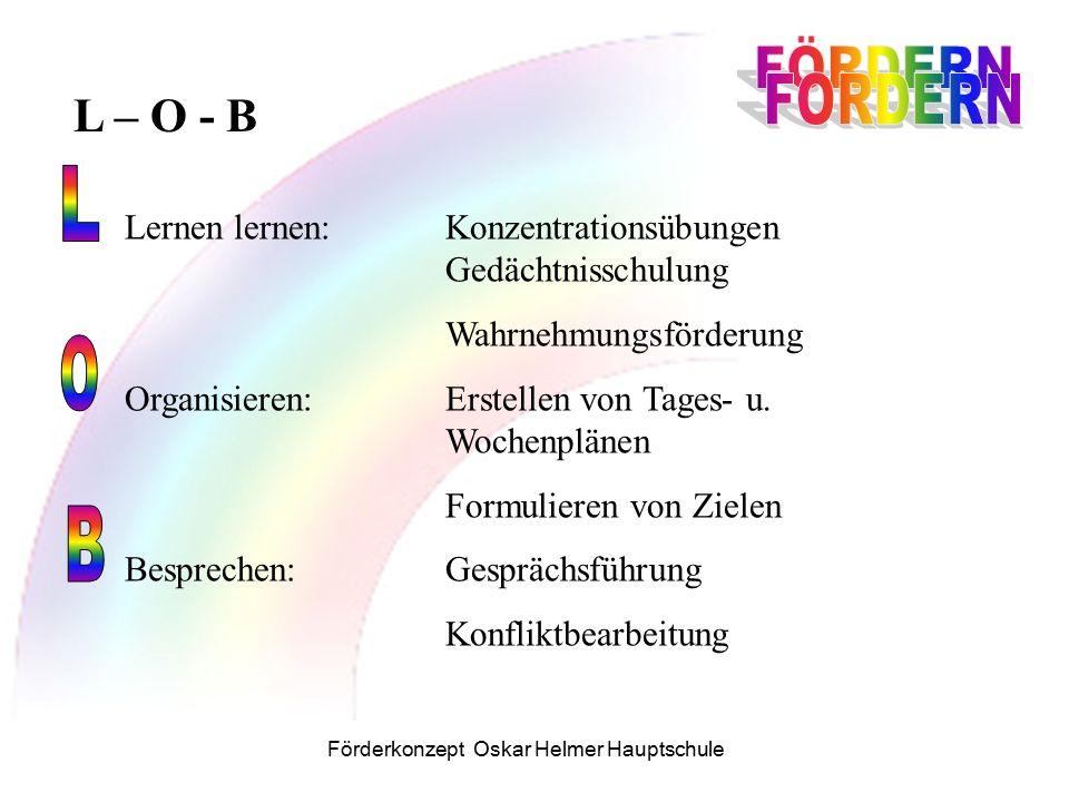 Förderkonzept Oskar Helmer Hauptschule L – O - B Lernen lernen: Konzentrationsübungen Gedächtnisschulung Wahrnehmungsförderung Organisieren:Erstellen von Tages- u.