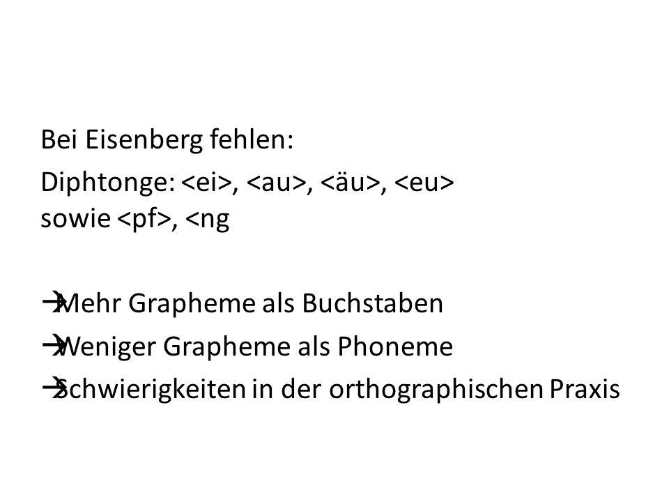 Bei Eisenberg fehlen: Diphtonge:,,, sowie, <ng  Mehr Grapheme als Buchstaben  Weniger Grapheme als Phoneme  Schwierigkeiten in der orthographischen Praxis