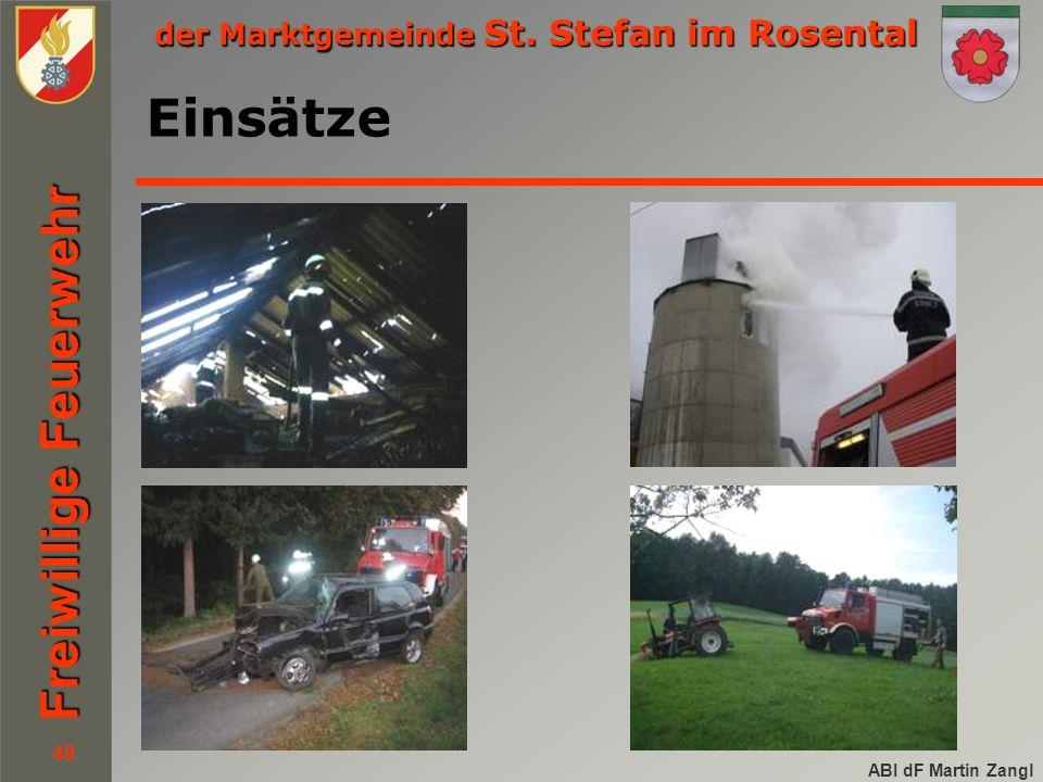der Marktgemeinde St. Stefan im Rosental Freiwillige Feuerwehr ABI dF Martin Zangl 48 Einsätze