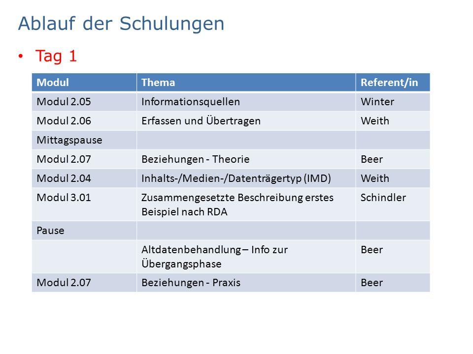 Ablauf der Schulungen Tag 1 ModulThemaReferent/in Modul 2.05InformationsquellenWinter Modul 2.06Erfassen und ÜbertragenWeith Mittagspause Modul 2.07Beziehungen - TheorieBeer Modul 2.04Inhalts-/Medien-/Datenträgertyp (IMD)Weith Modul 3.01Zusammengesetzte Beschreibung erstes Beispiel nach RDA Schindler Pause Altdatenbehandlung – Info zur Übergangsphase Beer Modul 2.07Beziehungen - PraxisBeer