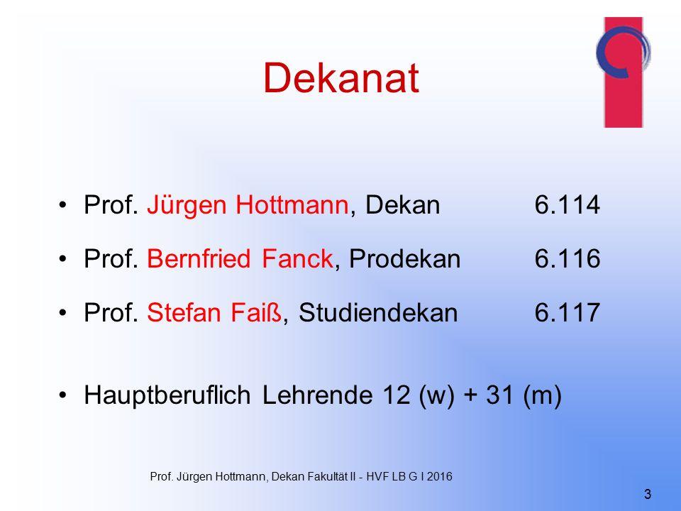 Dekanat Prof. Jürgen Hottmann, Dekan 6.114 Prof. Bernfried Fanck, Prodekan 6.116 Prof.
