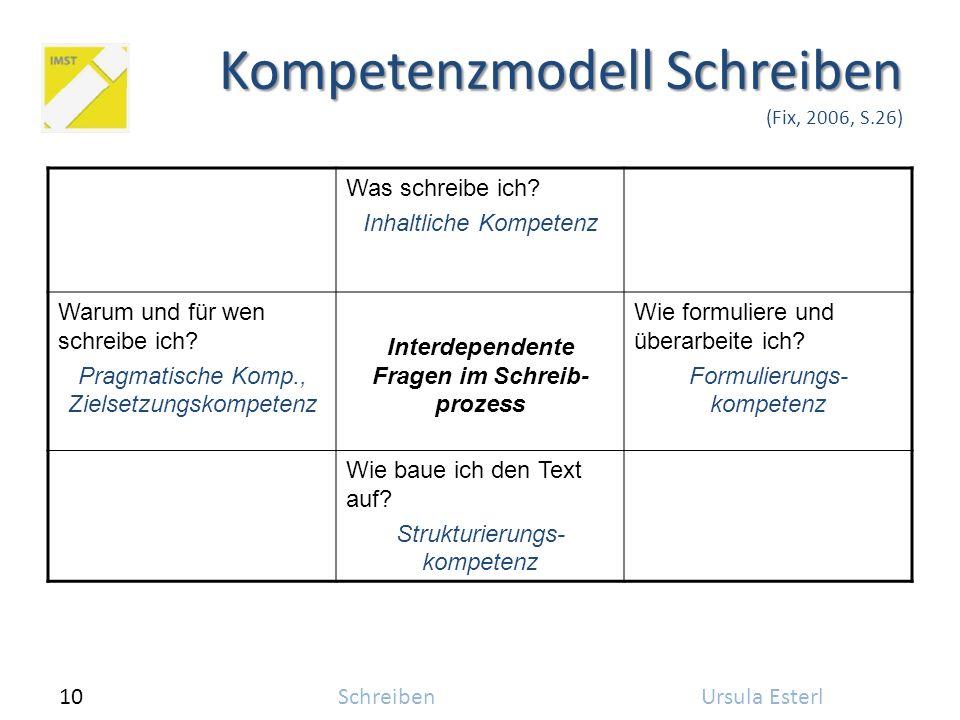 10SchreibenUrsula Esterl Kompetenzmodell Schreiben Kompetenzmodell Schreiben (Fix, 2006, S.26) Was schreibe ich? Inhaltliche Kompetenz Warum und für w