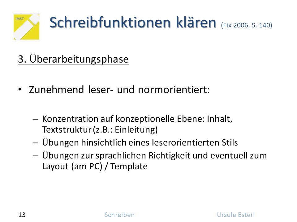 13SchreibenUrsula Esterl Schreibfunktionen klären Schreibfunktionen klären (Fix 2006, S. 140) 3. Überarbeitungsphase Zunehmend leser- und normorientie