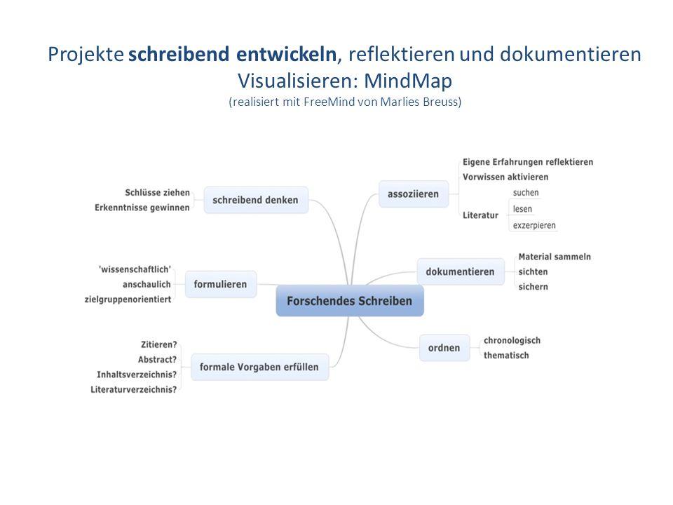 Projekte schreibend entwickeln, reflektieren und dokumentieren Visualisieren: MindMap (realisiert mit FreeMind von Marlies Breuss)