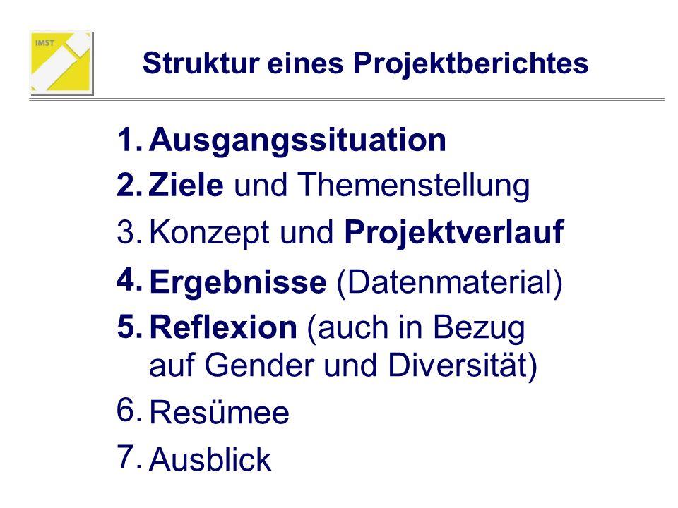 Struktur eines Projektberichtes 1. 2. 3. 4. 5. 6. 7. Ausgangssituation Ziele und Themenstellung Konzept und Projektverlauf Ergebnisse Reflexion (auch