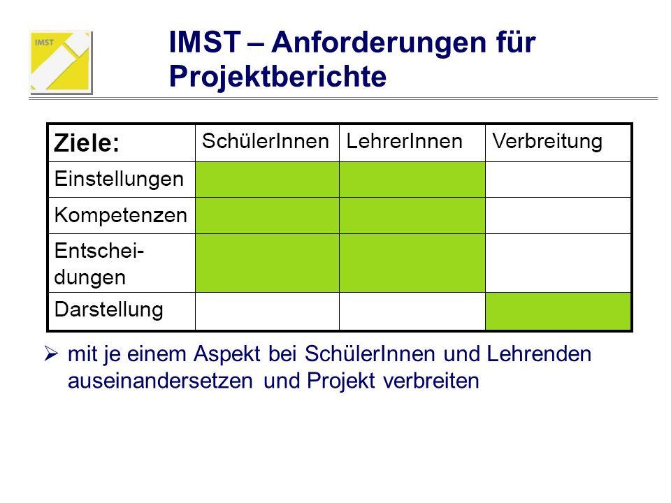 IMST – Anforderungen Projektberichte für  mit je einem Aspekt bei SchülerInnenund Lehrenden auseinandersetzen und Projekt verbreiten