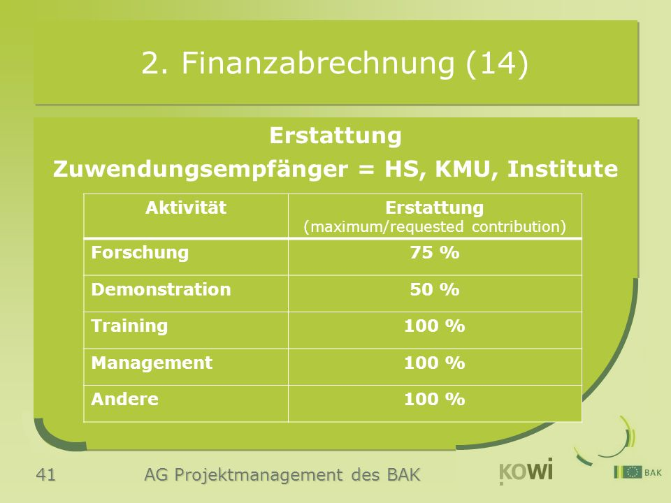 41 AG Projektmanagement des BAK 2. Finanzabrechnung (14) Erstattung Zuwendungsempfänger = HS, KMU, Institute AktivitätErstattung (maximum/requested co