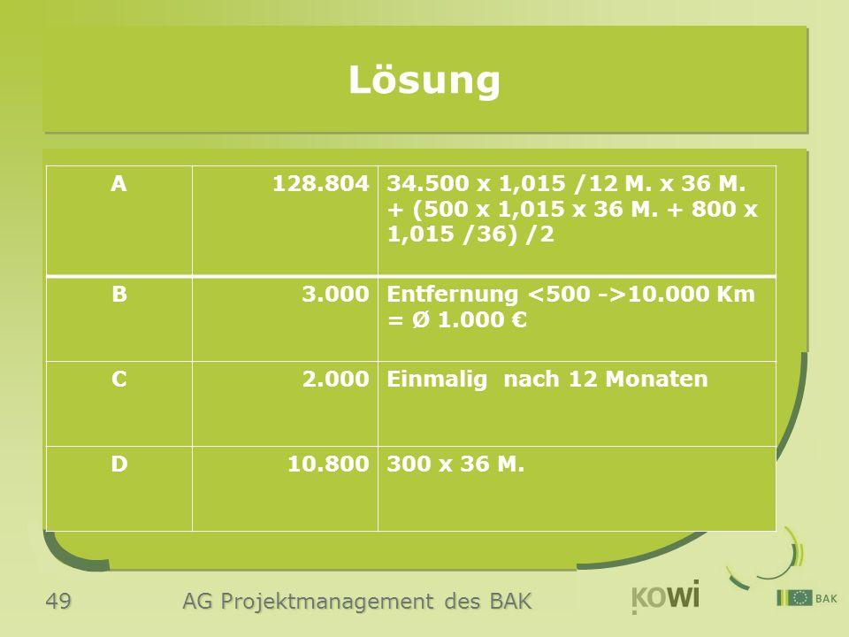 49 AG Projektmanagement des BAK Lösung A128.80434.500 x 1,015 /12 M. x 36 M. + (500 x 1,015 x 36 M. + 800 x 1,015 /36) /2 B3.000Entfernung 10.000 Km =