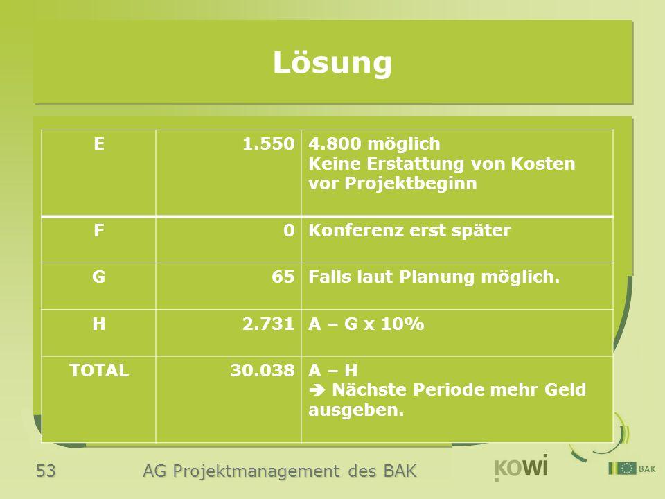 53 AG Projektmanagement des BAK Lösung E1.5504.800 möglich Keine Erstattung von Kosten vor Projektbeginn F0Konferenz erst später G65Falls laut Planung möglich.