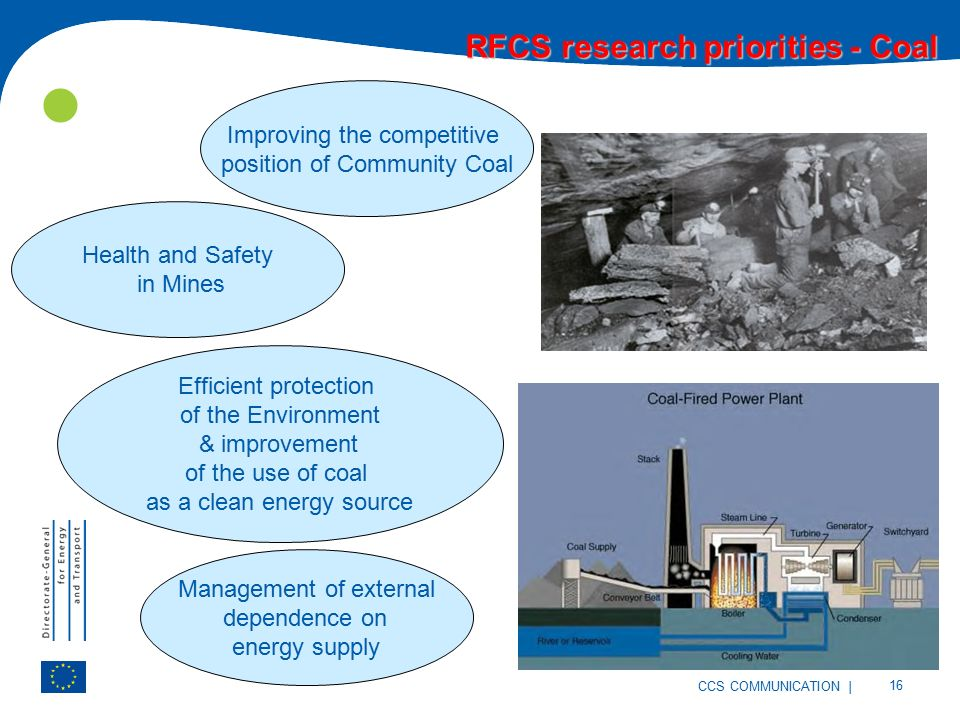 | 16 CCS COMMUNICATION Improving the competitive position of Community Coal Efficient protection of the Environment & improvement of the use of coal as a clean energy source Health and Safety in Mines Management of external dependence on energy supply RFCS research priorities - Coal