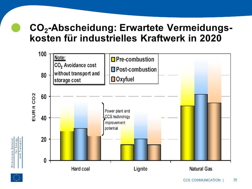 | 35 CCS COMMUNICATION CO 2 -Abscheidung: Erwartete Vermeidungs- kosten für industrielles Kraftwerk in 2020