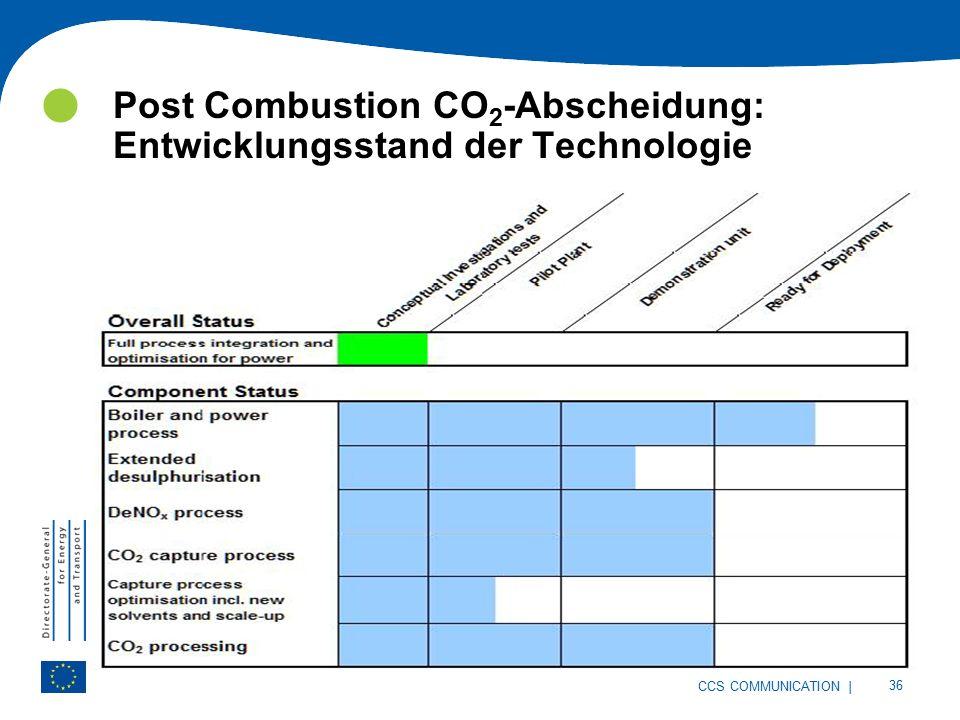 | 36 CCS COMMUNICATION Post Combustion CO 2 -Abscheidung: Entwicklungsstand der Technologie
