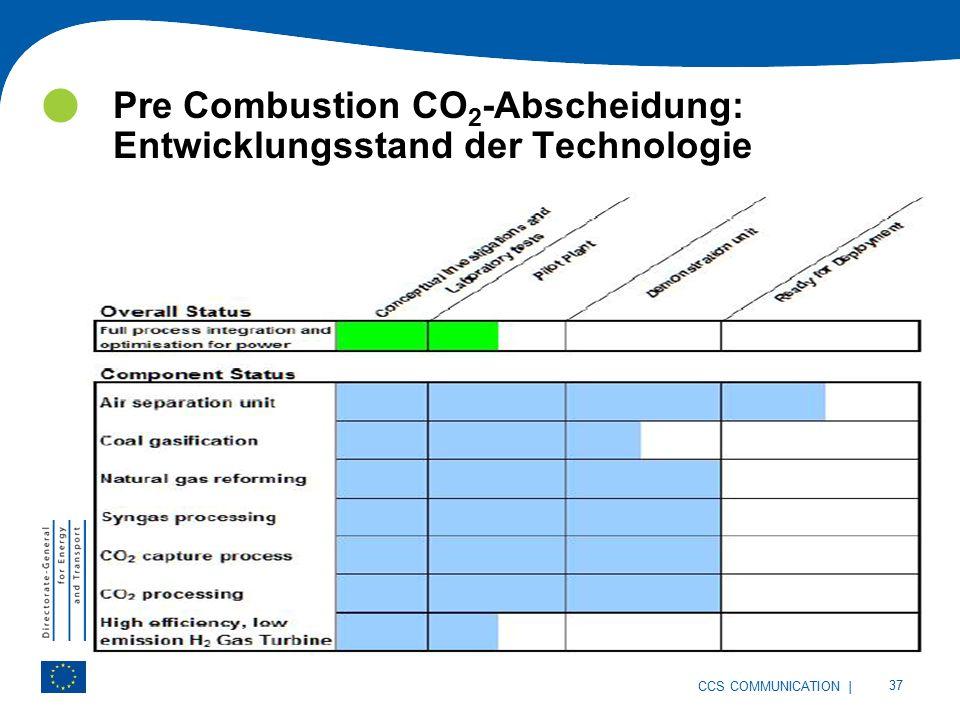 | 37 CCS COMMUNICATION Pre Combustion CO 2 -Abscheidung: Entwicklungsstand der Technologie