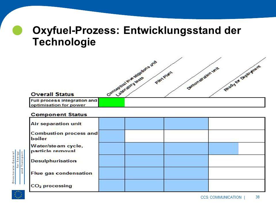 | 38 CCS COMMUNICATION Oxyfuel-Prozess: Entwicklungsstand der Technologie
