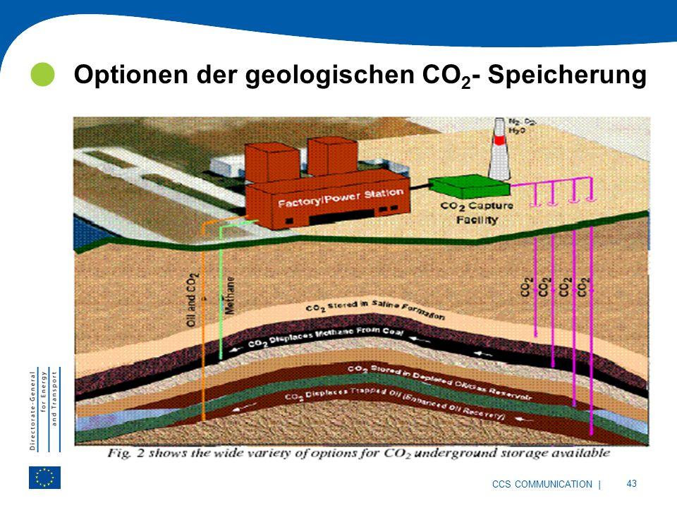 | 43 CCS COMMUNICATION Optionen der geologischen CO 2 - Speicherung