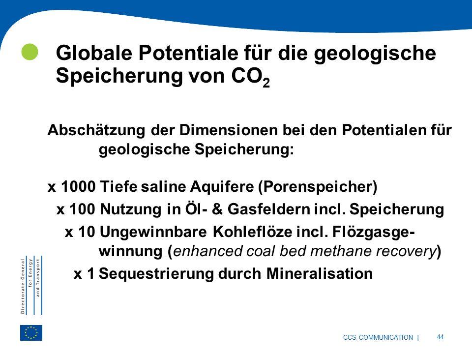 | 44 CCS COMMUNICATION Globale Potentiale für die geologische Speicherung von CO 2 Abschätzung der Dimensionen bei den Potentialen für geologische Speicherung: x 1000 Tiefe saline Aquifere (Porenspeicher) x 100 Nutzung in Öl- & Gasfeldern incl.