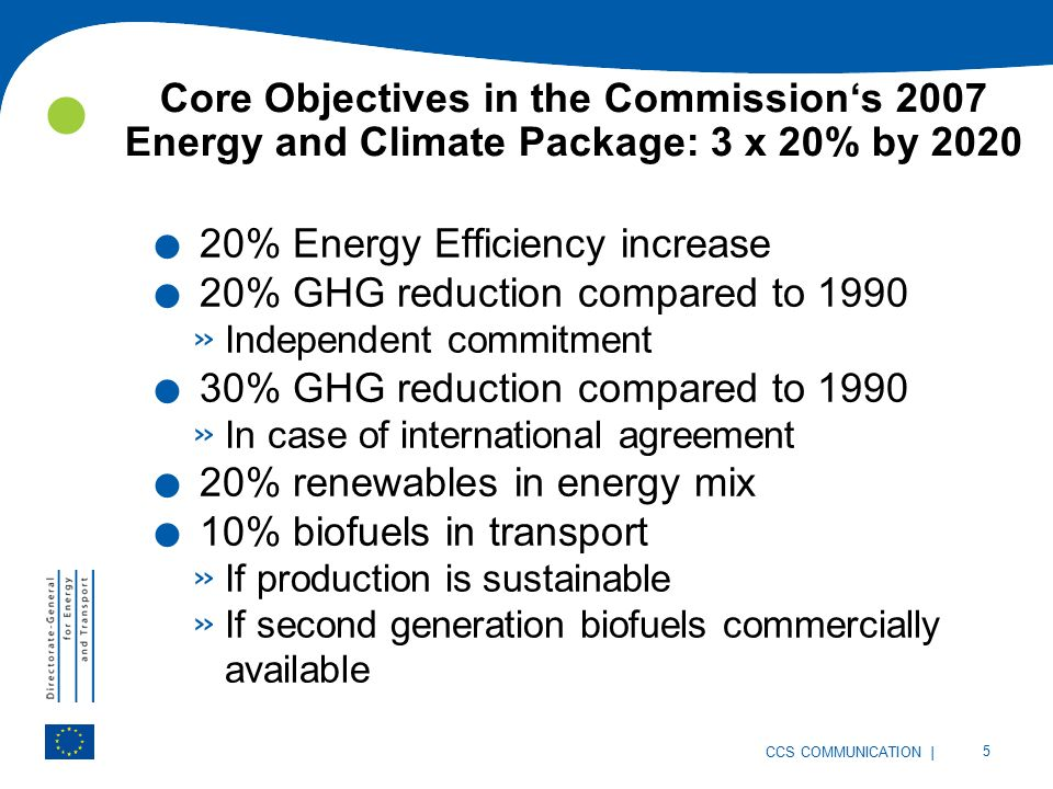 | 5 CCS COMMUNICATION Core Objectives in the Commission's 2007 Energy and Climate Package: 3 x 20% by 2020.
