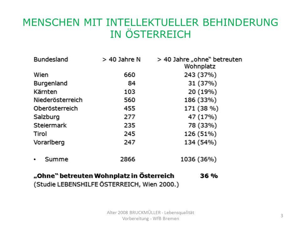 """MENSCHEN MIT INTELLEKTUELLER BEHINDERUNG IN ÖSTERREICH Bundesland > 40 Jahre N > 40 Jahre """"ohne betreuten Wohnplatz Wien660243 (37%)Wien660243 (37%) Burgenland 84 31 (37%)Burgenland 84 31 (37%) Kärnten103 20 (19%)Kärnten103 20 (19%) Niederösterreich560186 (33%)Niederösterreich560186 (33%) Oberösterreich455171 (38 %)Oberösterreich455171 (38 %) Salzburg277 47 (17%)Salzburg277 47 (17%) Steiermark235 78 (33%)Steiermark235 78 (33%) Tirol245126 (51%)Tirol245126 (51%) Vorarlberg247134 (54%)Vorarlberg247134 (54%) Summe 2866 1036 (36%) Summe 2866 1036 (36%) """"Ohne betreuten Wohnplatz in Österreich 36 %""""Ohne betreuten Wohnplatz in Österreich 36 % (Studie LEBENSHILFE ÖSTERREICH, Wien 2000.)(Studie LEBENSHILFE ÖSTERREICH, Wien 2000.) Alter 2008 BRUCKMÜLLER - Lebensqualität Vorbereitung - WfB Bremen 3"""