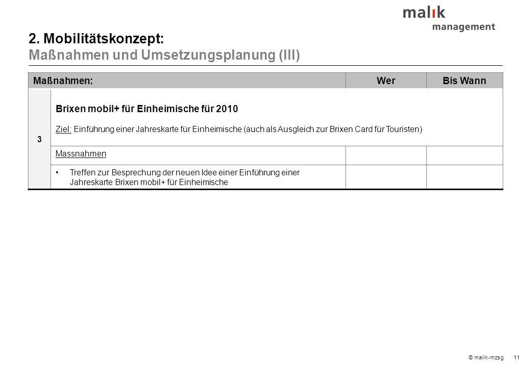 11© malik-mzsg Maßnahmen:WerBis Wann 3 Brixen mobil+ für Einheimische für 2010 Ziel: Einführung einer Jahreskarte für Einheimische (auch als Ausgleich zur Brixen Card für Touristen) Massnahmen Treffen zur Besprechung der neuen Idee einer Einführung einer Jahreskarte Brixen mobil+ für Einheimische 2.