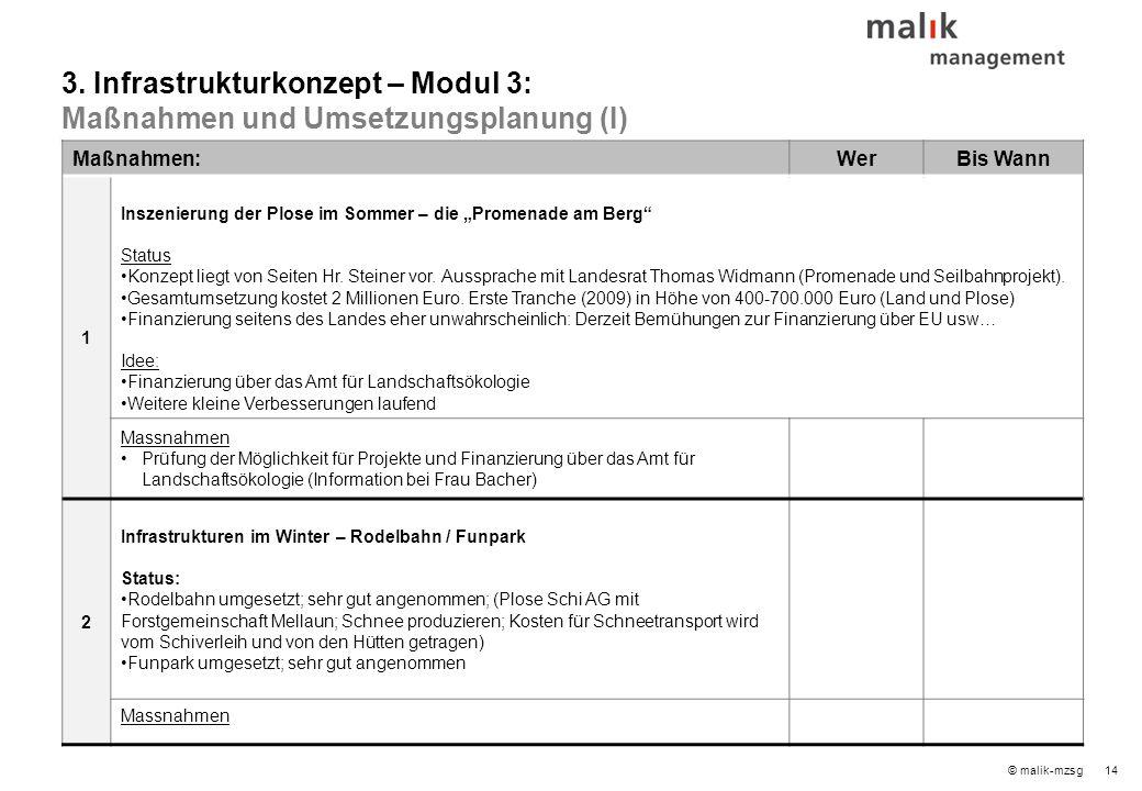 """14© malik-mzsg Maßnahmen:WerBis Wann 1 Inszenierung der Plose im Sommer – die """"Promenade am Berg Status Konzept liegt von Seiten Hr."""