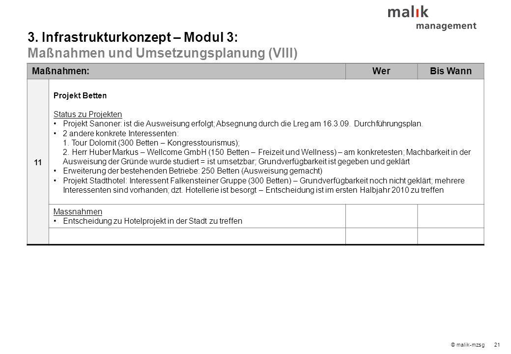 21© malik-mzsg Maßnahmen:WerBis Wann 11 Projekt Betten Status zu Projekten Projekt Sanoner: ist die Ausweisung erfolgt; Absegnung durch die Lreg am 16.3.09.