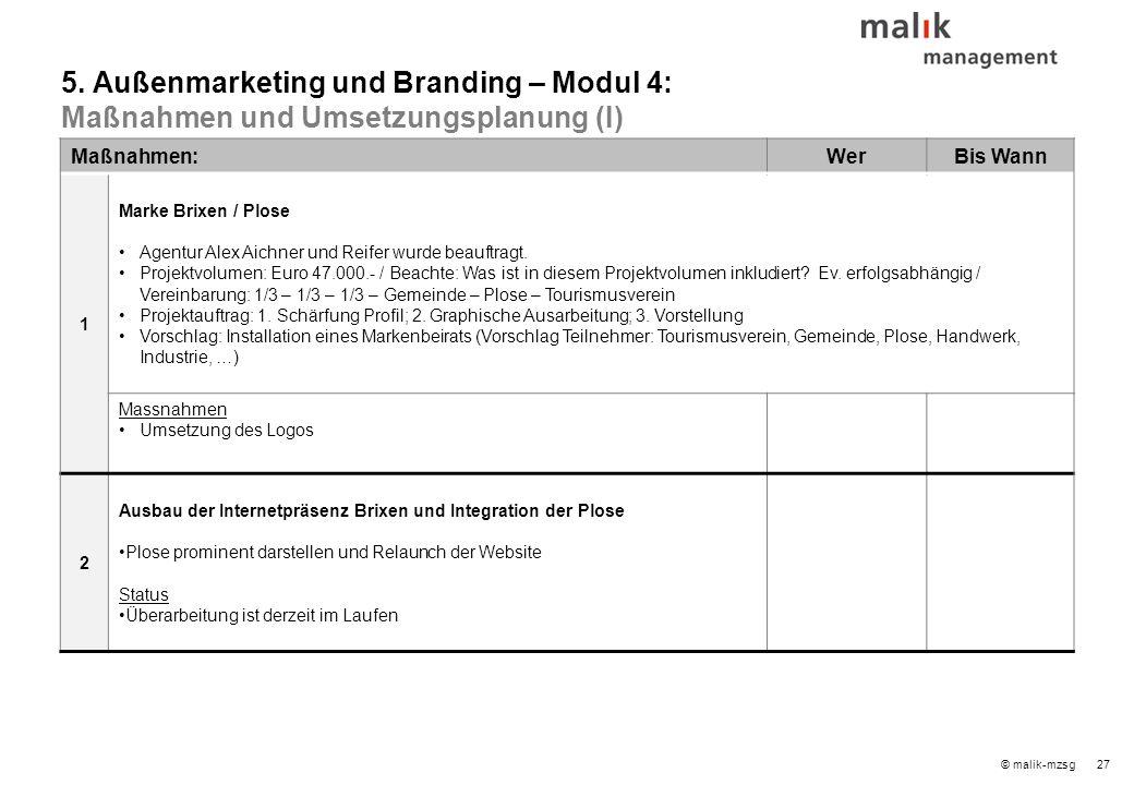 27© malik-mzsg Maßnahmen:WerBis Wann 1 Marke Brixen / Plose Agentur Alex Aichner und Reifer wurde beauftragt. Projektvolumen: Euro 47.000.- / Beachte: