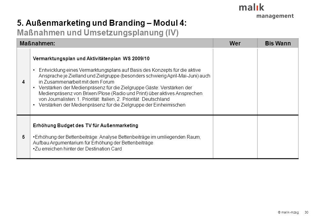 30© malik-mzsg Maßnahmen:WerBis Wann 4 Vermarktungsplan und Aktivitätenplan WS 2009/10 Entwicklung eines Vermarktungsplans auf Basis des Konzepts für die aktive Ansprache je Zielland und Zielgruppe (besonders schwierig April-Mai-Juni) auch in Zusammenarbeit mit dem Forum Verstärken der Medienpräsenz für die Zielgruppe Gäste: Verstärken der Medienpräsenz von Brixen/Plose (Radio und Print) über aktives Ansprechen von Journalisten: 1.