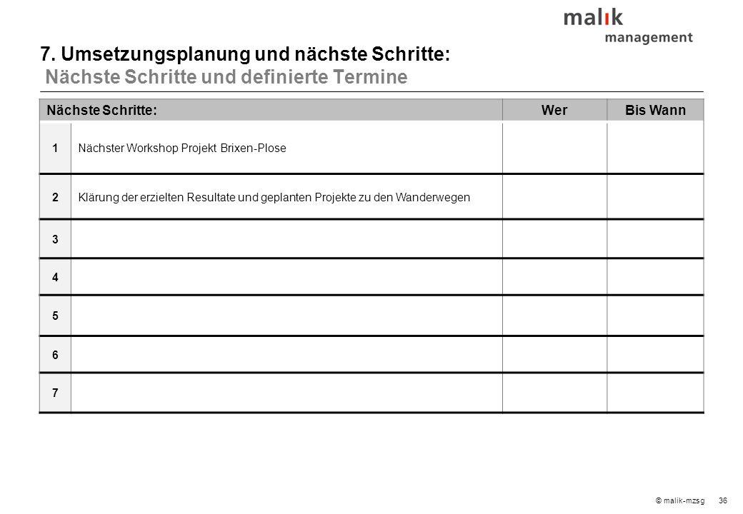 36© malik-mzsg Nächste Schritte:WerBis Wann 1Nächster Workshop Projekt Brixen-Plose 2Klärung der erzielten Resultate und geplanten Projekte zu den Wan