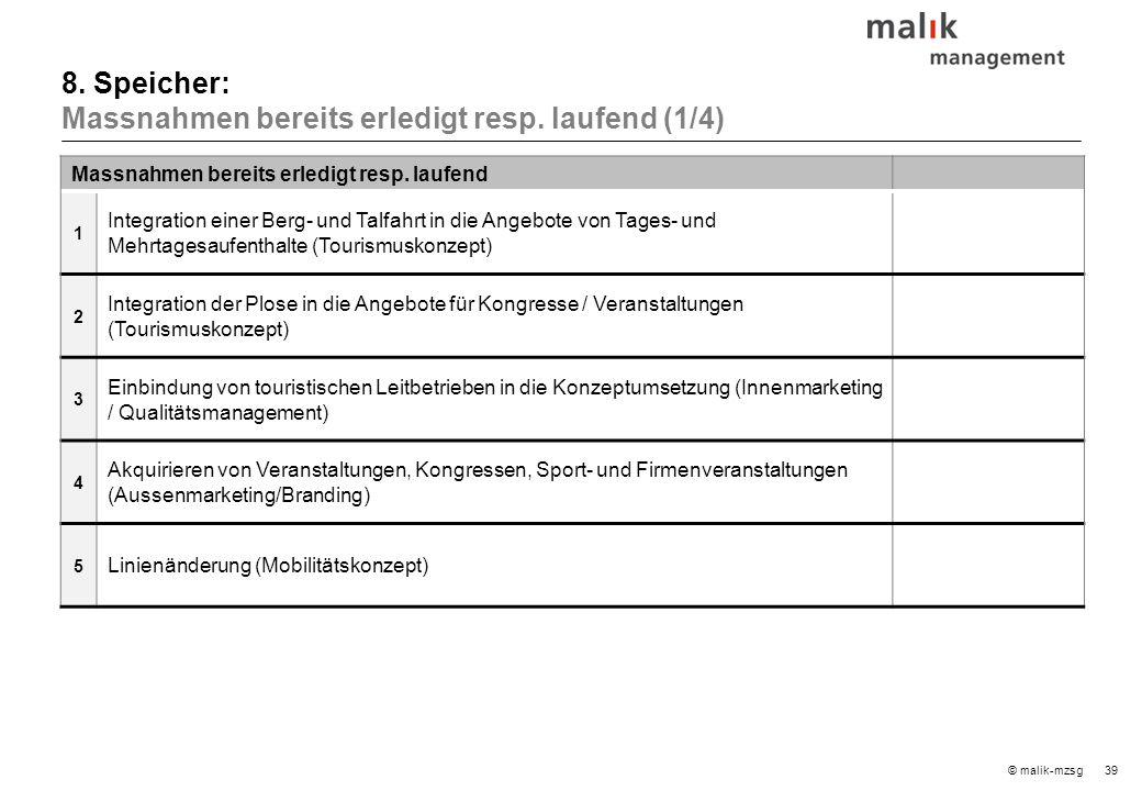 39© malik-mzsg Massnahmen bereits erledigt resp. laufend 1 Integration einer Berg- und Talfahrt in die Angebote von Tages- und Mehrtagesaufenthalte (T