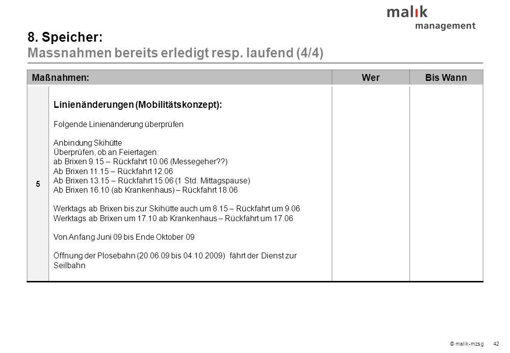 42© malik-mzsg Maßnahmen:WerBis Wann 5 Linienänderungen (Mobilitätskonzept): Folgende Linienänderung überprüfen Anbindung Skihütte Überprüfen, ob an Feiertagen: ab Brixen 9.15 – Rückfahrt 10.06 (Messegeher ) Ab Brixen 11.15 – Rückfahrt 12.06 Ab Brixen 13.15 – Rückfahrt 15.06 (1 Std.