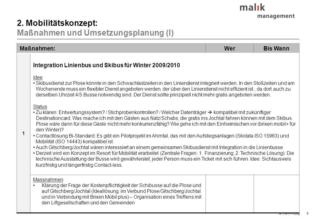 9© malik-mzsg Maßnahmen:WerBis Wann 1 Integration Linienbus und Skibus für Winter 2009/2010 Idee Skibusdienst zur Plose könnte in den Schwachlastzeiten in den Liniendienst integriert werden.