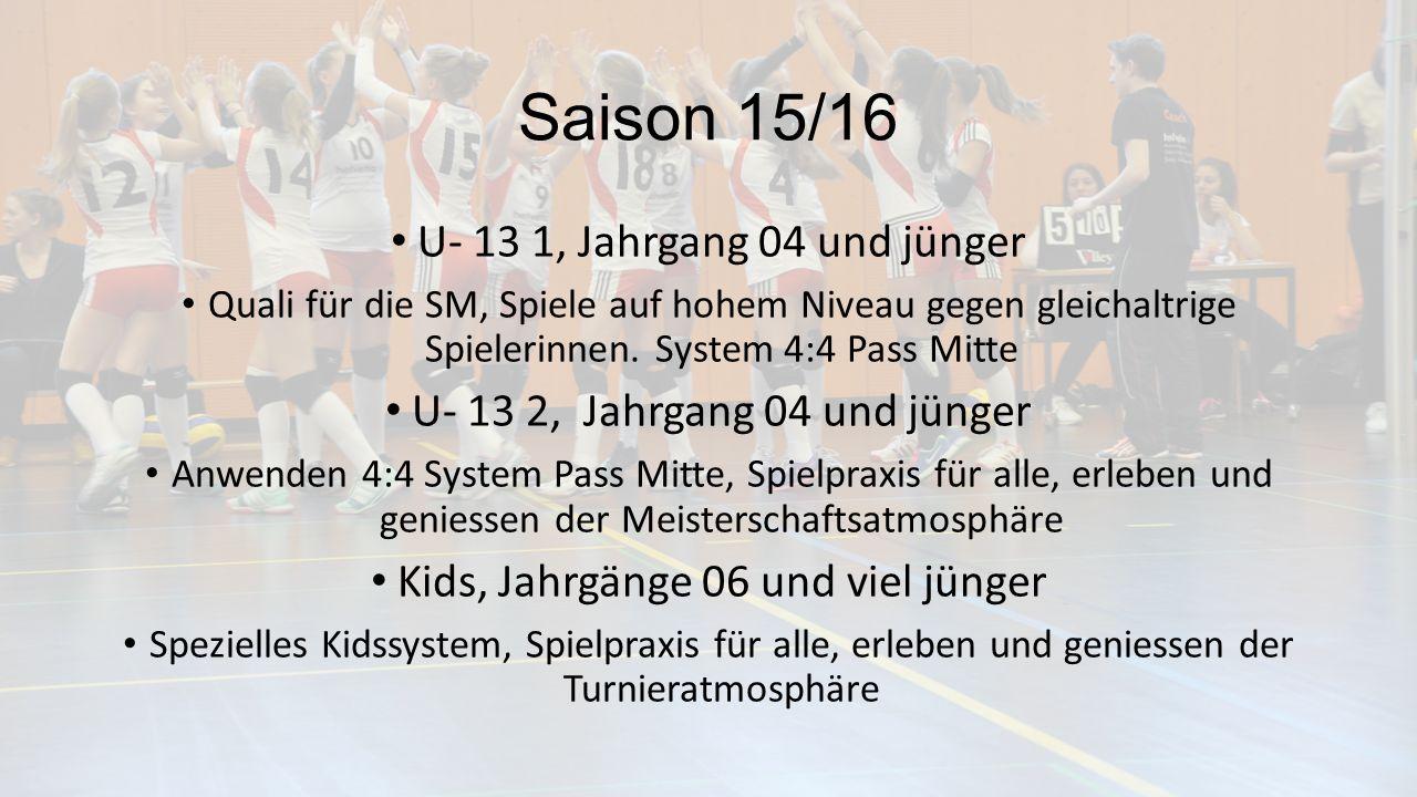 Saison 15/16 U- 13 1, Jahrgang 04 und jünger Quali für die SM, Spiele auf hohem Niveau gegen gleichaltrige Spielerinnen.