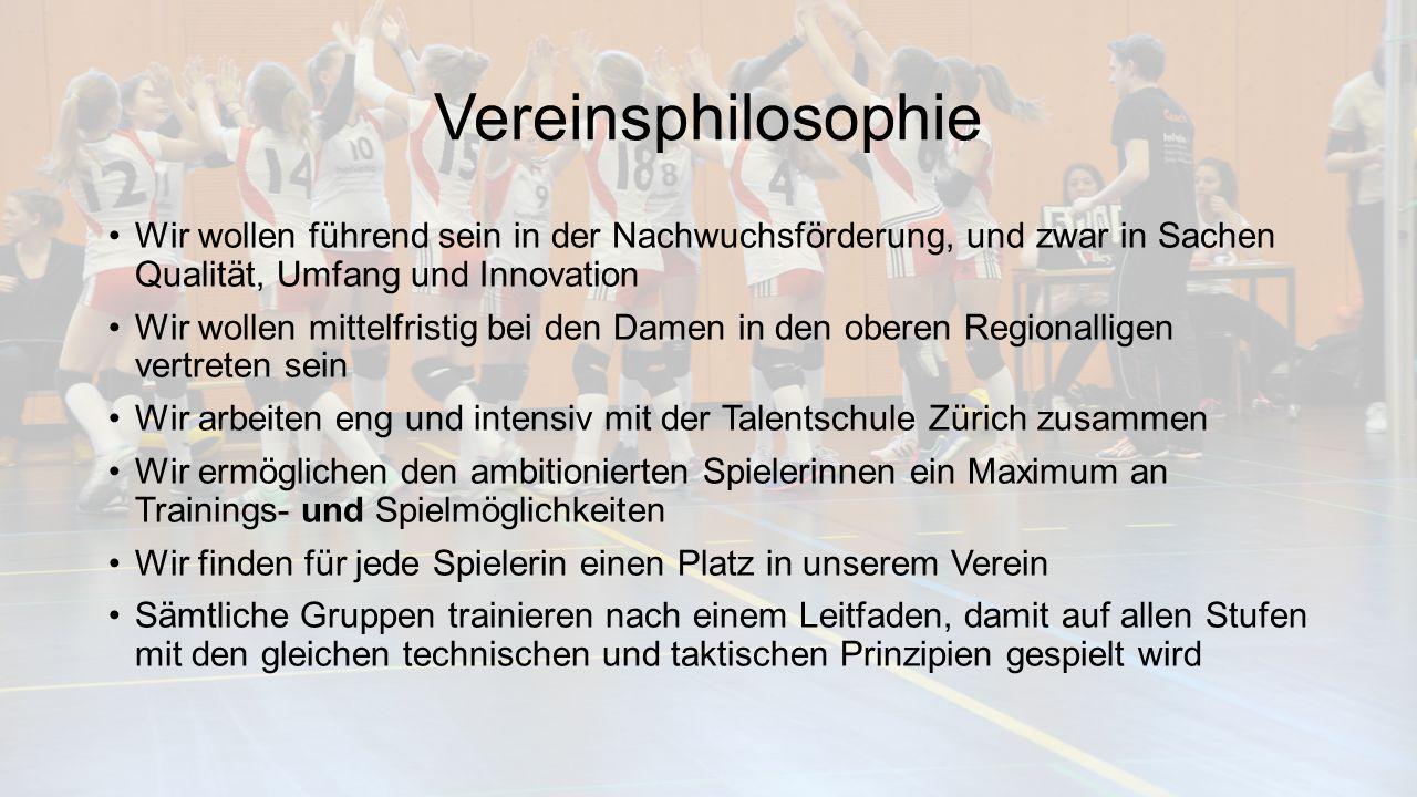 Schweizermeisterschaften Für uns das GRÖSSTE Alle haben die Daten bekommen, bitte rot anstreichen und nicht verreisen 16./17.