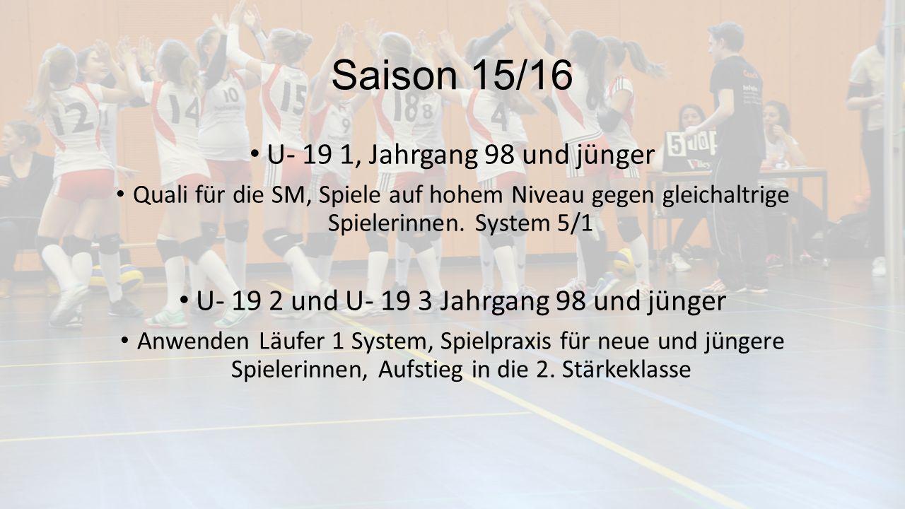 Saison 15/16 U- 19 1, Jahrgang 98 und jünger Quali für die SM, Spiele auf hohem Niveau gegen gleichaltrige Spielerinnen.