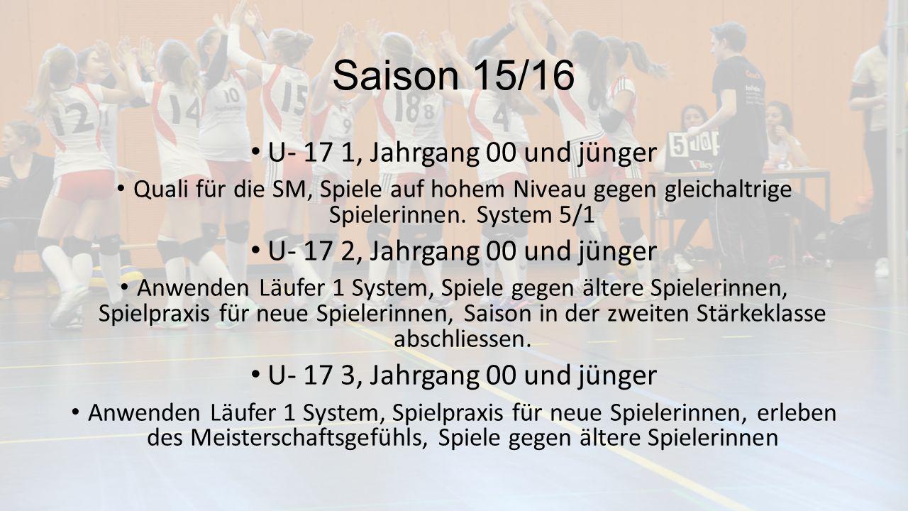 Saison 15/16 U- 17 1, Jahrgang 00 und jünger Quali für die SM, Spiele auf hohem Niveau gegen gleichaltrige Spielerinnen.