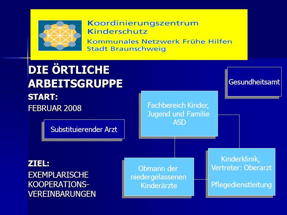 DIE ÖRTLICHE ARBEITSGRUPPE START: FEBRUAR 2008 ZIEL: EXEMPLARISCHE KOOPERATIONS- VEREINBARUNGEN Fachbereich Kinder, Jugend und Familie ASD Fachbereich