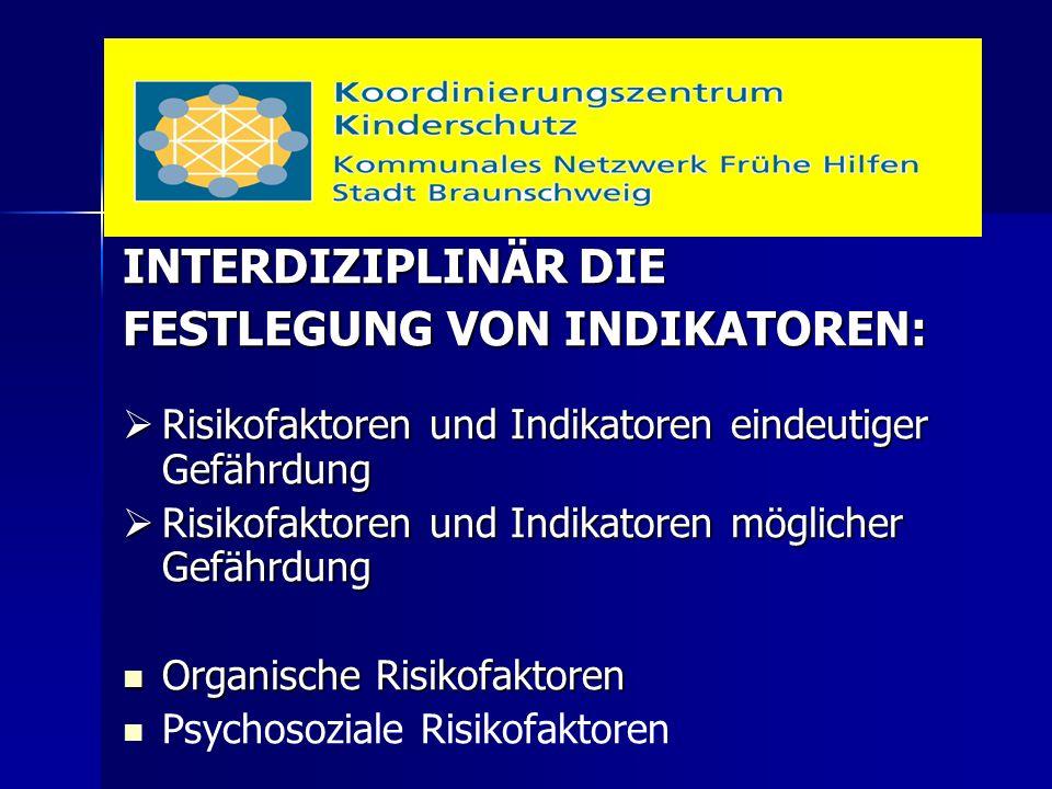 INTERDIZIPLINÄR DIE FESTLEGUNG VON INDIKATOREN:  Risikofaktoren und Indikatoren eindeutiger Gefährdung  Risikofaktoren und Indikatoren möglicher Gefährdung Organische Risikofaktoren Organische Risikofaktoren Psychosoziale Risikofaktoren