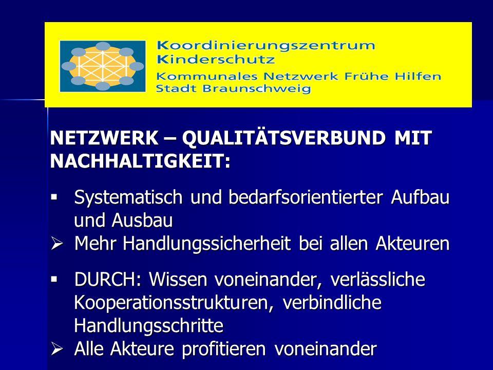 NETZWERK – QUALITÄTSVERBUND MIT NACHHALTIGKEIT:  Systematisch und bedarfsorientierter Aufbau und Ausbau und Ausbau  Mehr Handlungssicherheit bei all
