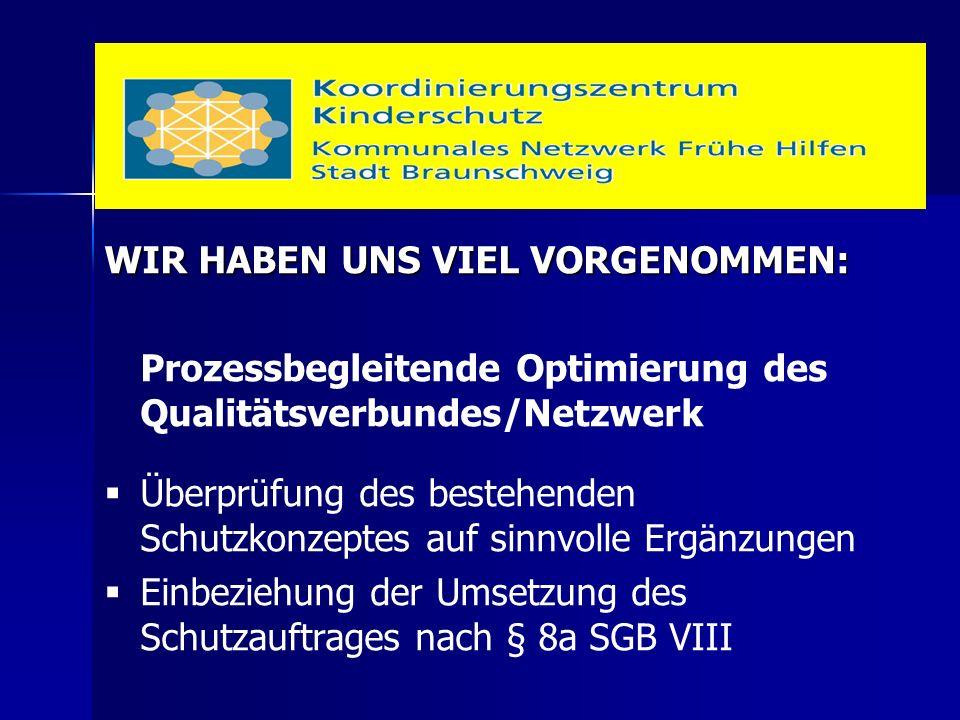 WIR HABEN UNS VIEL VORGENOMMEN: Prozessbegleitende Optimierung des Qualitätsverbundes/Netzwerk   Überprüfung des bestehenden Schutzkonzeptes auf sinnvolle Ergänzungen   Einbeziehung der Umsetzung des Schutzauftrages nach § 8a SGB VIII