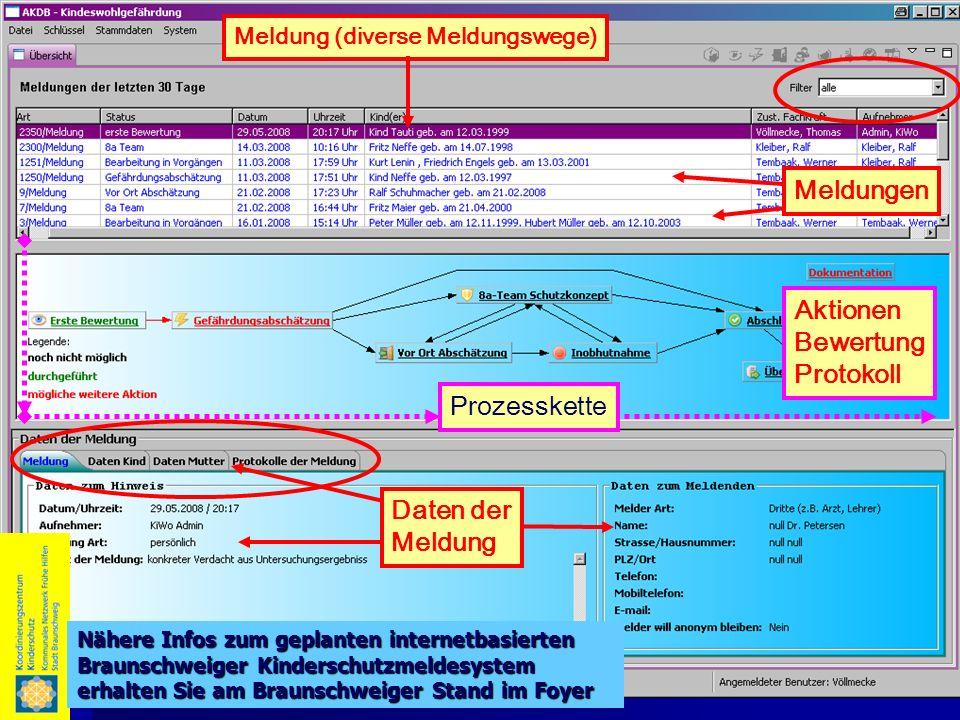 Meldung (diverse Meldungswege) Meldungen Aktionen Bewertung Protokoll Prozesskette Daten der Meldung Nähere Infos zum geplanten internetbasierten Brau