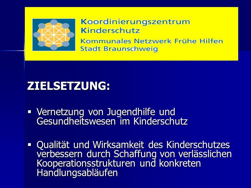 ZIELSETZUNG:  Vernetzung von Jugendhilfe und Gesundheitswesen im Kinderschutz  Qualität und Wirksamkeit des Kinderschutzes verbessern durch Schaffung von verlässlichen Kooperationsstrukturen und konkreten Handlungsabläufen