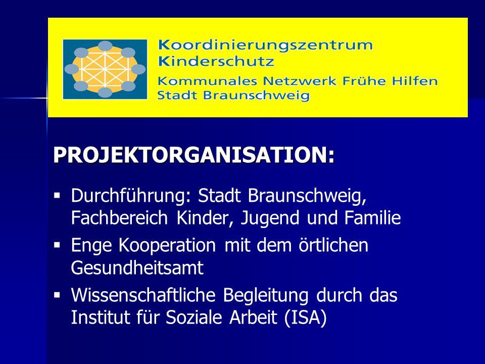 PROJEKTORGANISATION:   Durchführung: Stadt Braunschweig, Fachbereich Kinder, Jugend und Familie   Enge Kooperation mit dem örtlichen Gesundheitsamt   Wissenschaftliche Begleitung durch das Institut für Soziale Arbeit (ISA)