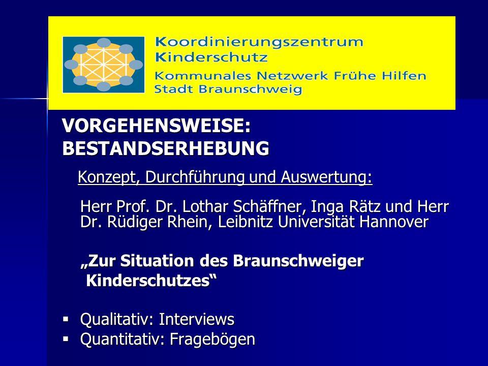 VORGEHENSWEISE:BESTANDSERHEBUNG Konzept, Durchführung und Auswertung: Konzept, Durchführung und Auswertung: Herr Prof. Dr. Lothar Schäffner, Inga Rätz