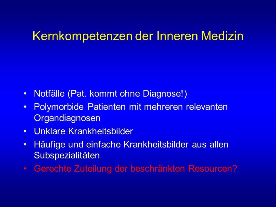 Kernkompetenzen der Inneren Medizin Notfälle (Pat.